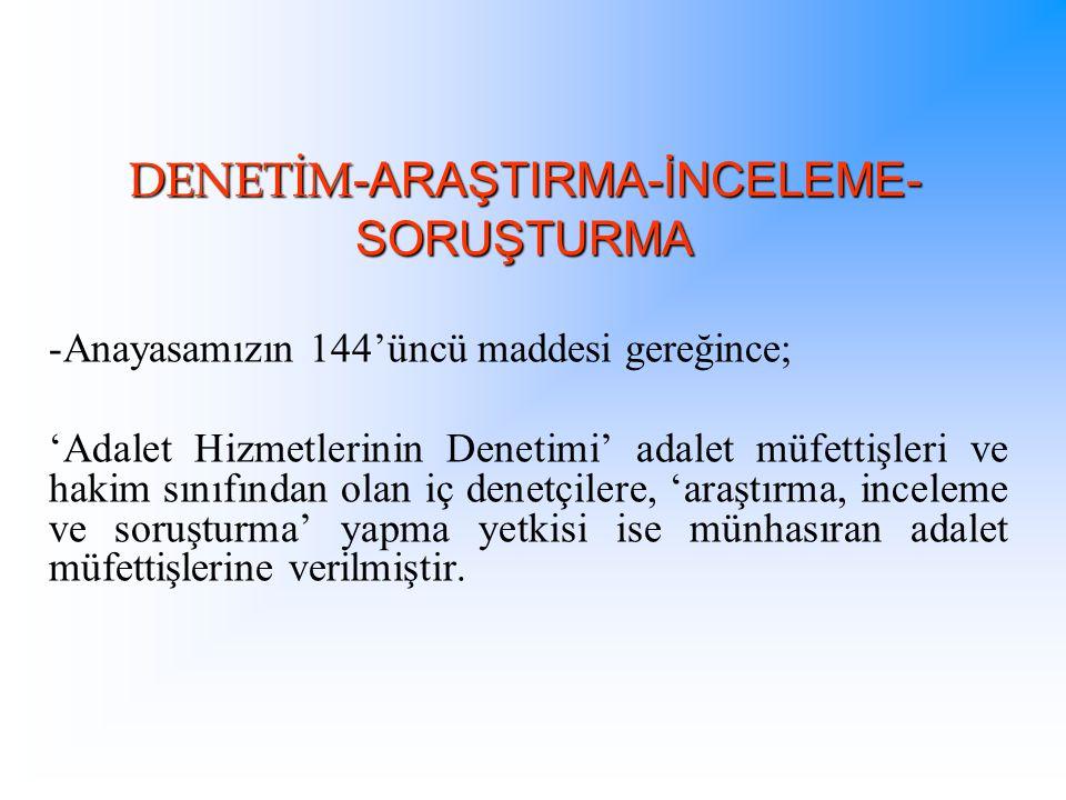 DENETİM-ARAŞTIRMA-İNCELEME-SORUŞTURMA