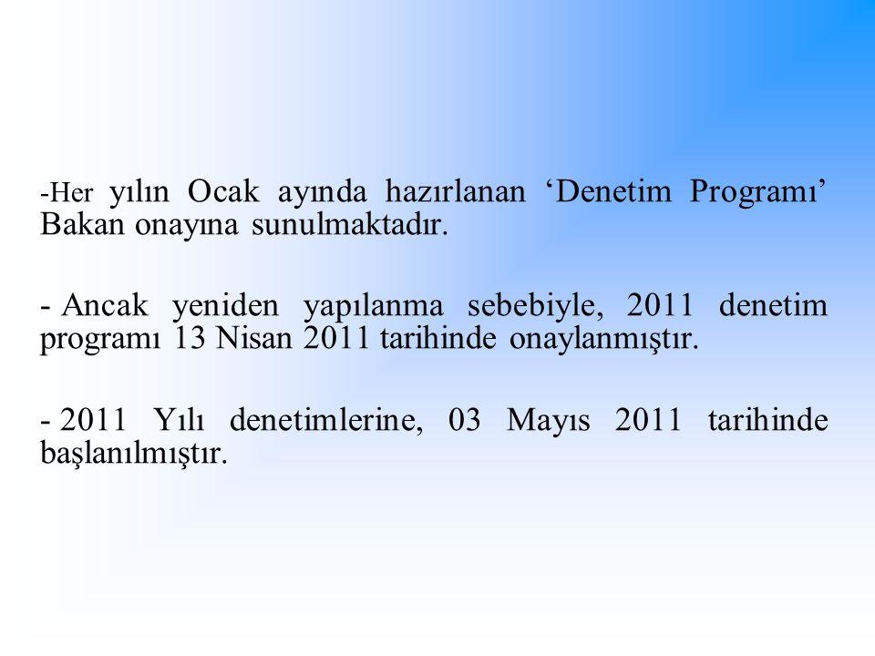 2011 Yılı denetimlerine, 03 Mayıs 2011 tarihinde başlanılmıştır.