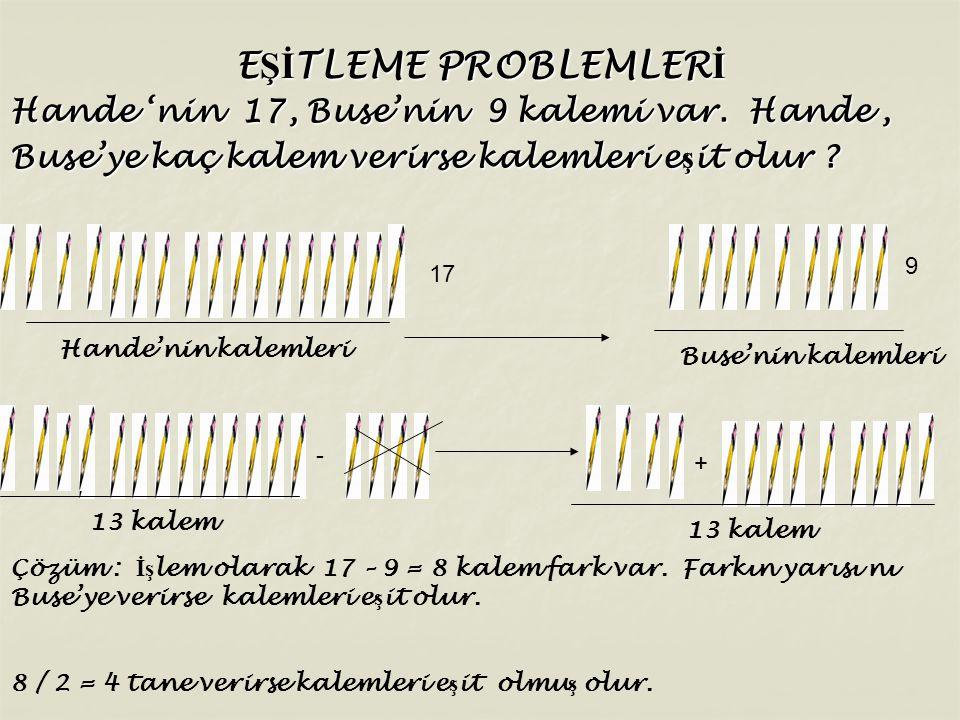 EŞİTLEME PROBLEMLERİ Hande 'nin 17, Buse'nin 9 kalemi var. Hande ,