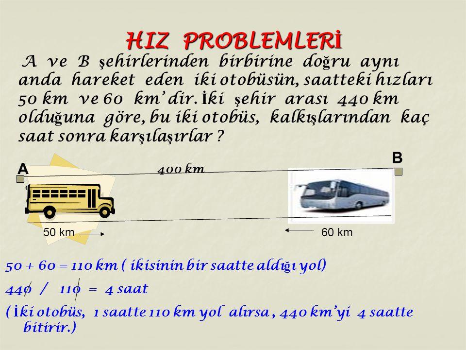 HIZ PROBLEMLERİ B A 50 + 60 = 110 km ( ikisinin bir saatte aldığı yol)