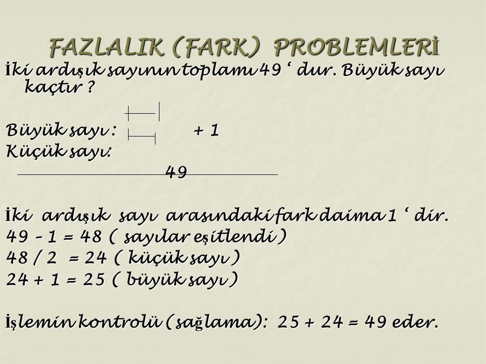 FAZLALIK (FARK) PROBLEMLERİ