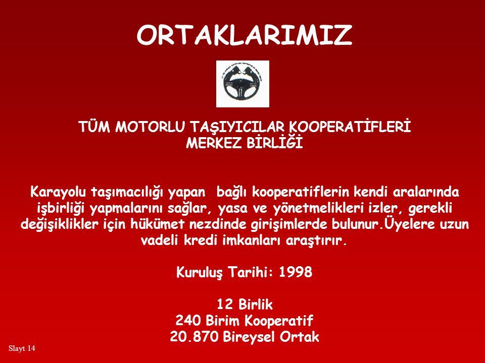 TÜM MOTORLU TAŞIYICILAR KOOPERATİFLERİ