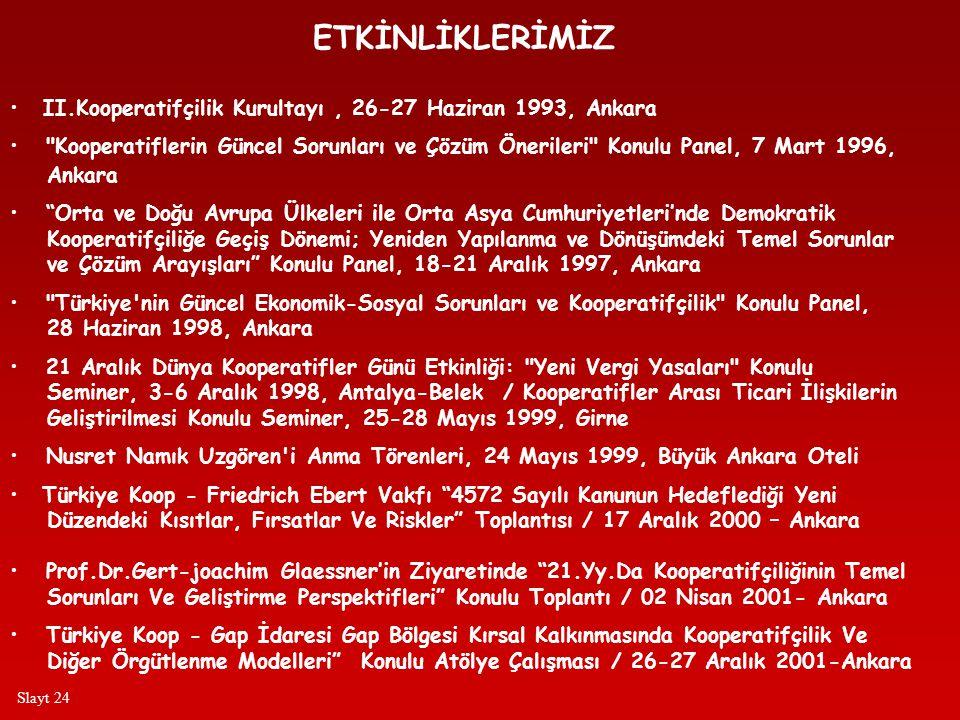 ETKİNLİKLERİMİZ II.Kooperatifçilik Kurultayı , 26-27 Haziran 1993, Ankara.