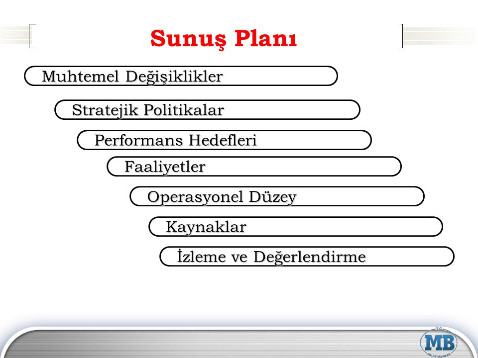 Sunuş Planı Muhtemel Değişiklikler Stratejik Politikalar