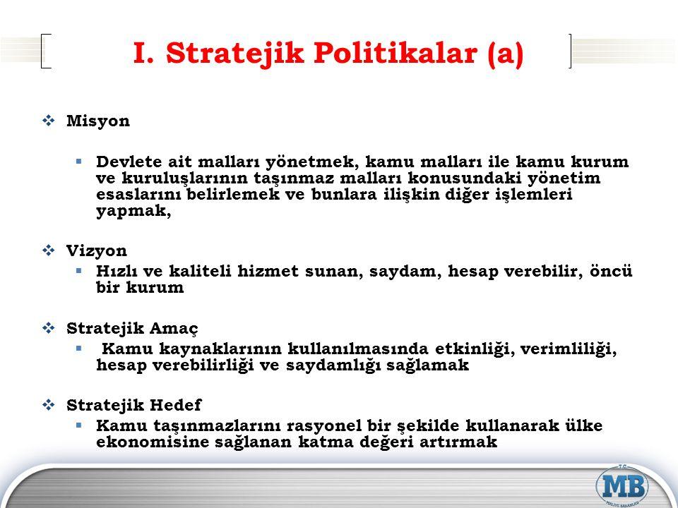 I. Stratejik Politikalar (a)