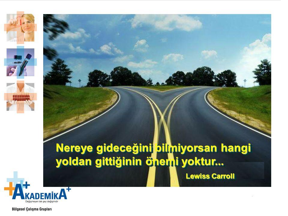 Nereye gideceğini bilmiyorsan hangi yoldan gittiğinin önemi yoktur...