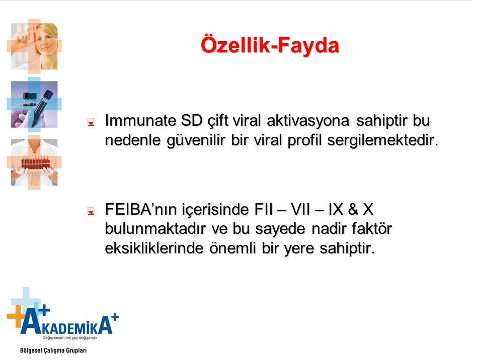 Özellik-Fayda Immunate SD çift viral aktivasyona sahiptir bu nedenle güvenilir bir viral profil sergilemektedir.