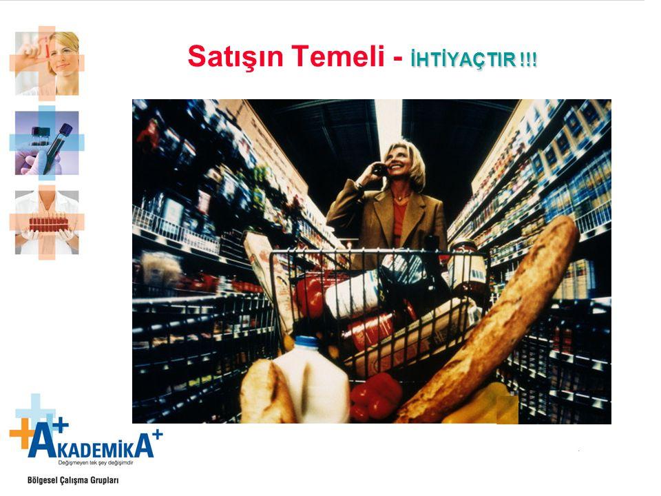 Satışın Temeli - İHTİYAÇTIR !!!