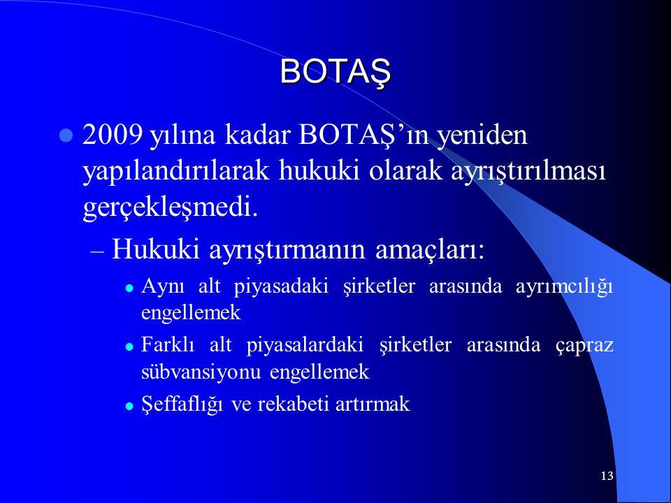 BOTAŞ 2009 yılına kadar BOTAŞ'ın yeniden yapılandırılarak hukuki olarak ayrıştırılması gerçekleşmedi.