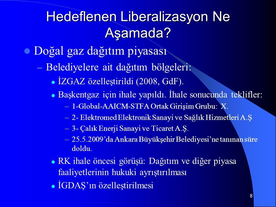 Hedeflenen Liberalizasyon Ne Aşamada