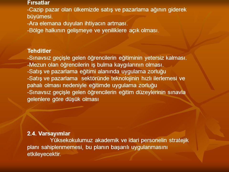 Fırsatlar -Cazip pazar olan ülkemizde satış ve pazarlama ağının giderek büyümesi. -Ara elemana duyulan ihtiyacın artması.