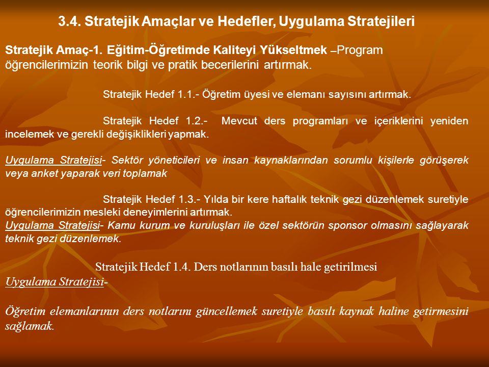 3.4. Stratejik Amaçlar ve Hedefler, Uygulama Stratejileri