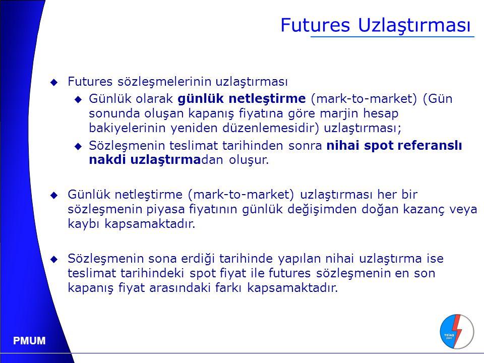 Futures Uzlaştırması Futures sözleşmelerinin uzlaştırması