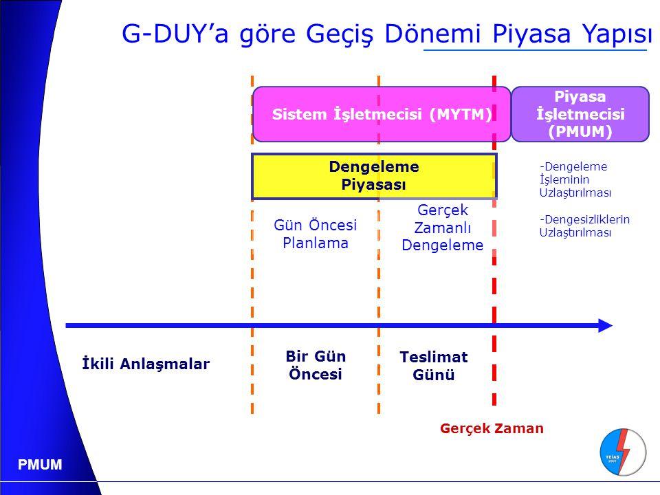 Sistem İşletmecisi (MYTM) Piyasa İşletmecisi (PMUM)