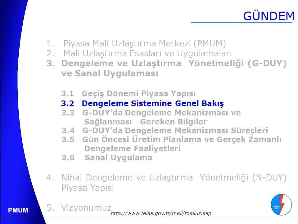 GÜNDEM 1. Piyasa Mali Uzlaştırma Merkezi (PMUM)