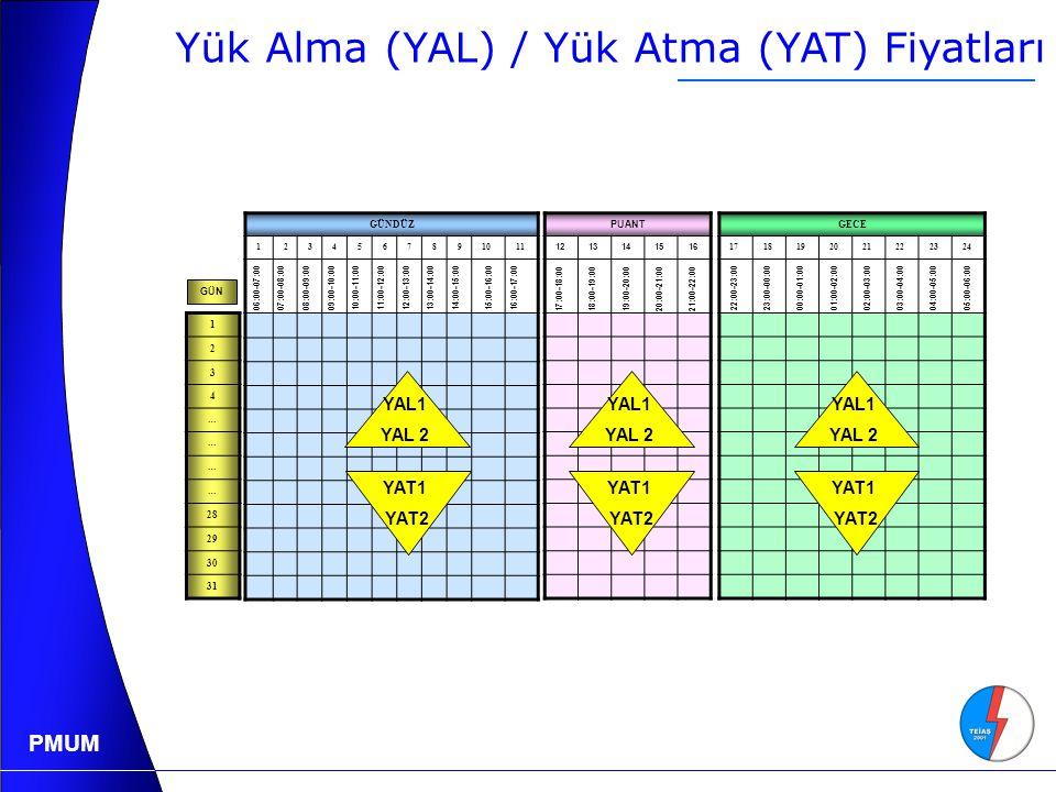 Yük Alma (YAL) / Yük Atma (YAT) Fiyatları