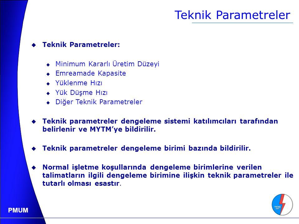 Teknik Parametreler Teknik Parametreler: Minimum Kararlı Üretim Düzeyi
