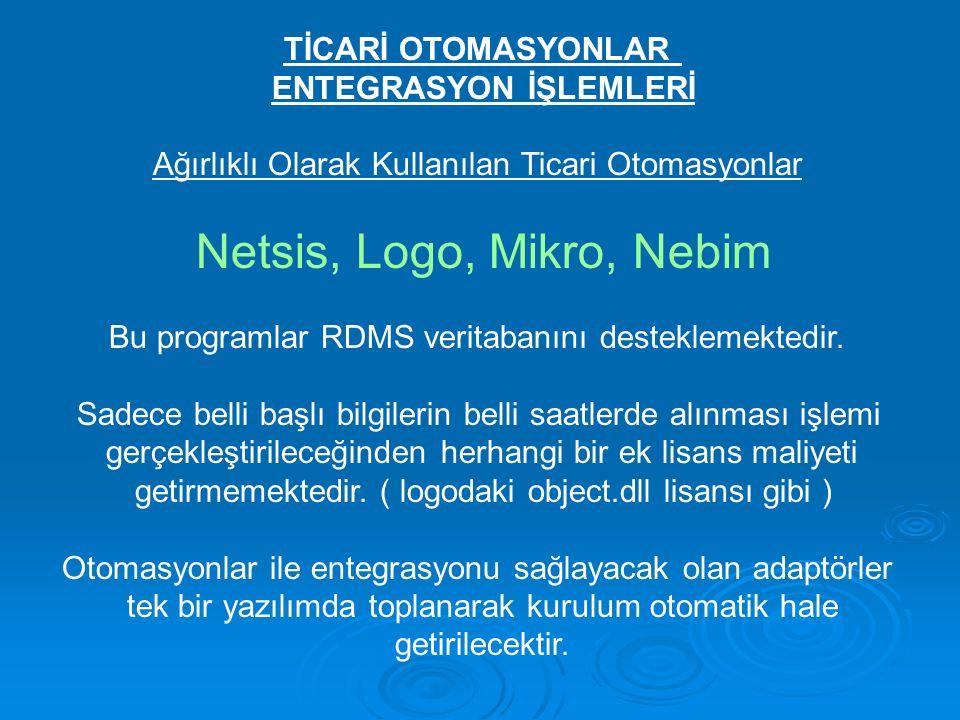 Netsis, Logo, Mikro, Nebim