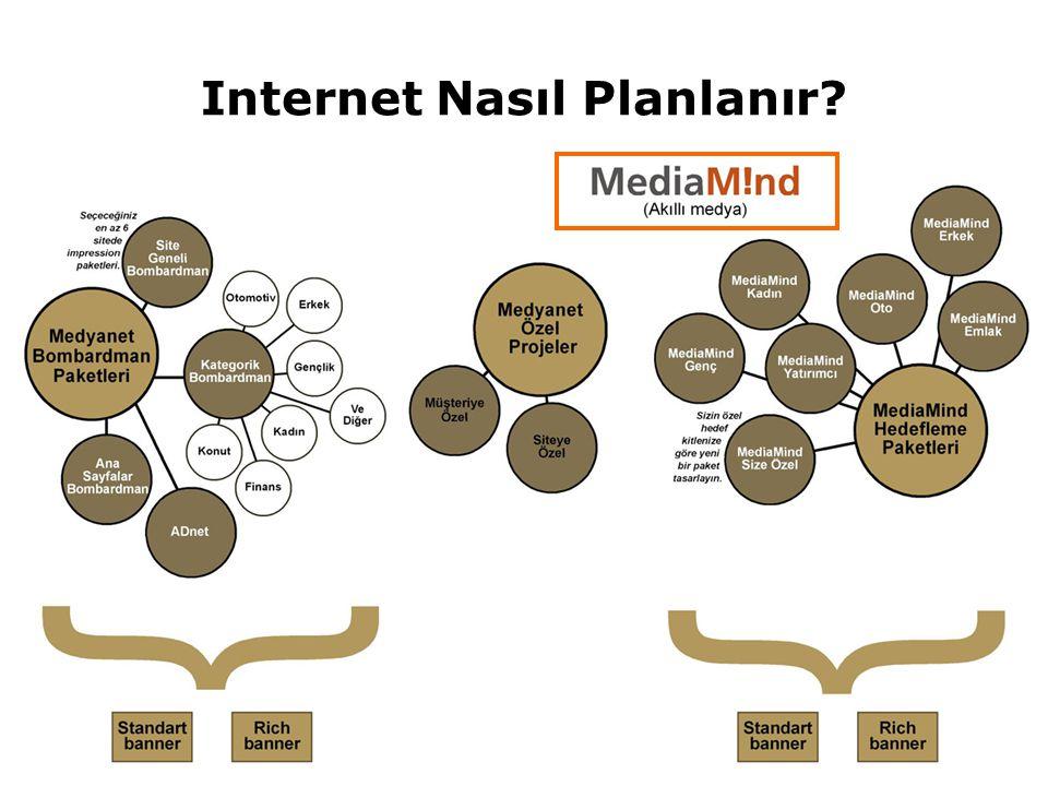 Internet Nasıl Planlanır