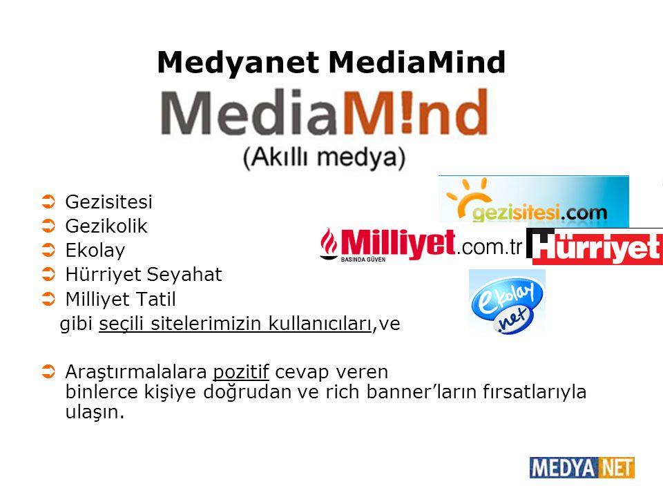 Medyanet MediaMind Gezisitesi Gezikolik Ekolay Hürriyet Seyahat