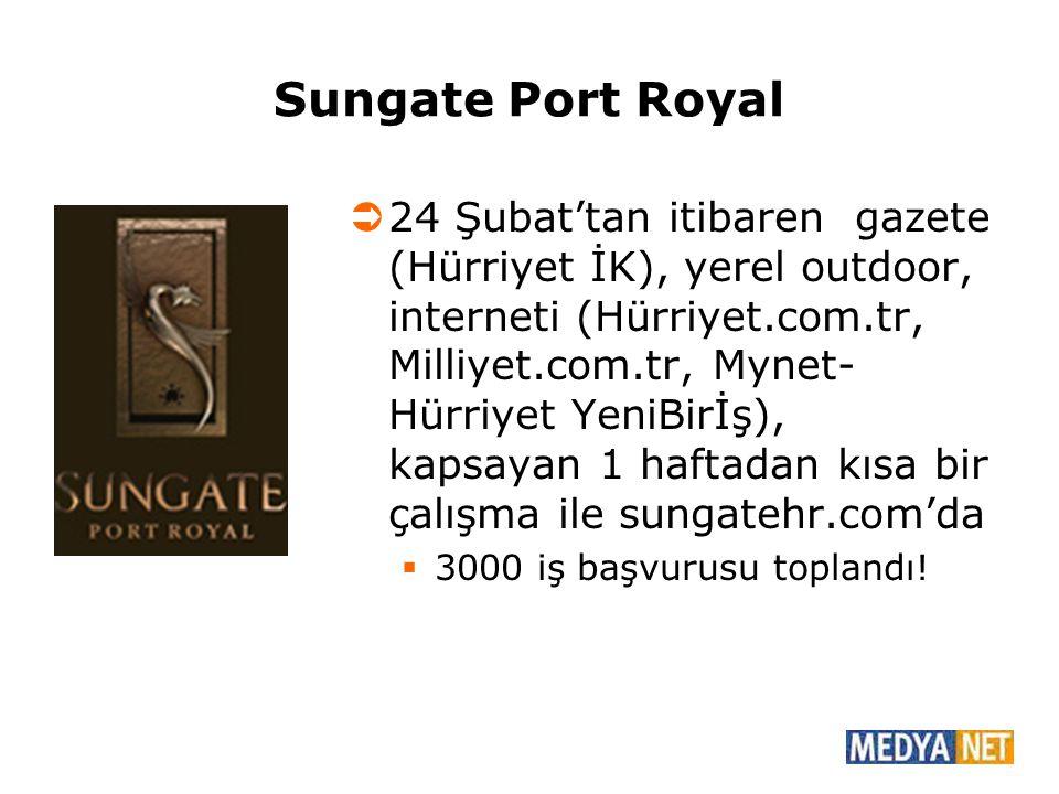 Sungate Port Royal