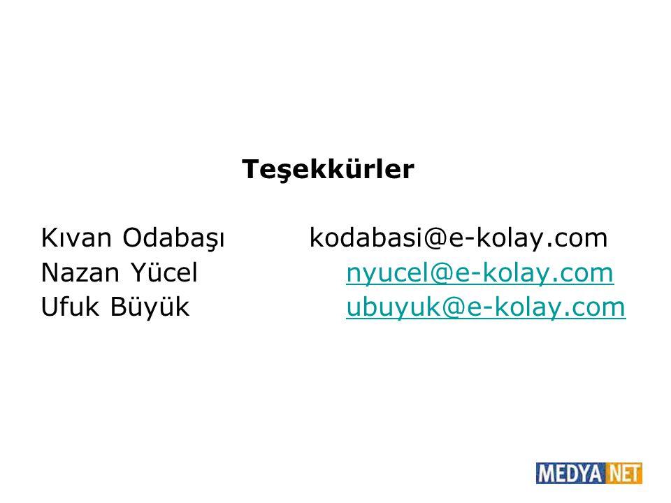 Teşekkürler Kıvan Odabaşı kodabasi@e-kolay.com. Nazan Yücel nyucel@e-kolay.com.