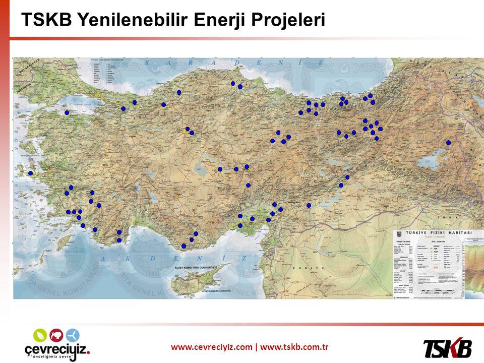 TSKB Yenilenebilir Enerji Projeleri