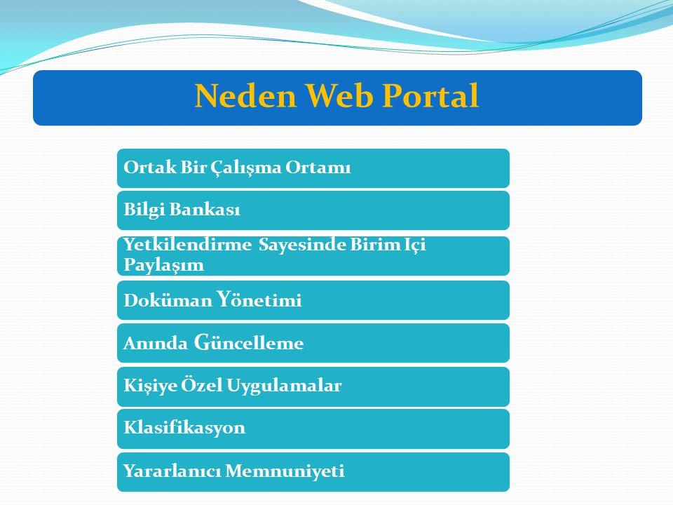 Neden Web Portal Ortak Bir Çalışma Ortamı Bilgi Bankası