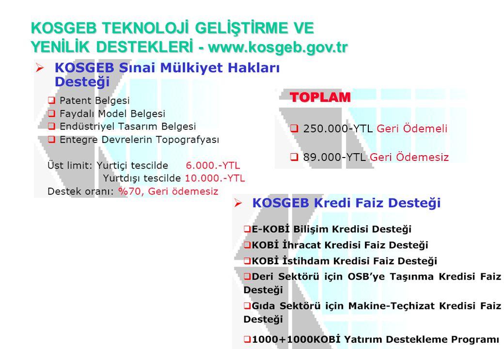 KOSGEB TEKNOLOJİ GELİŞTİRME VE YENİLİK DESTEKLERİ - www.kosgeb.gov.tr