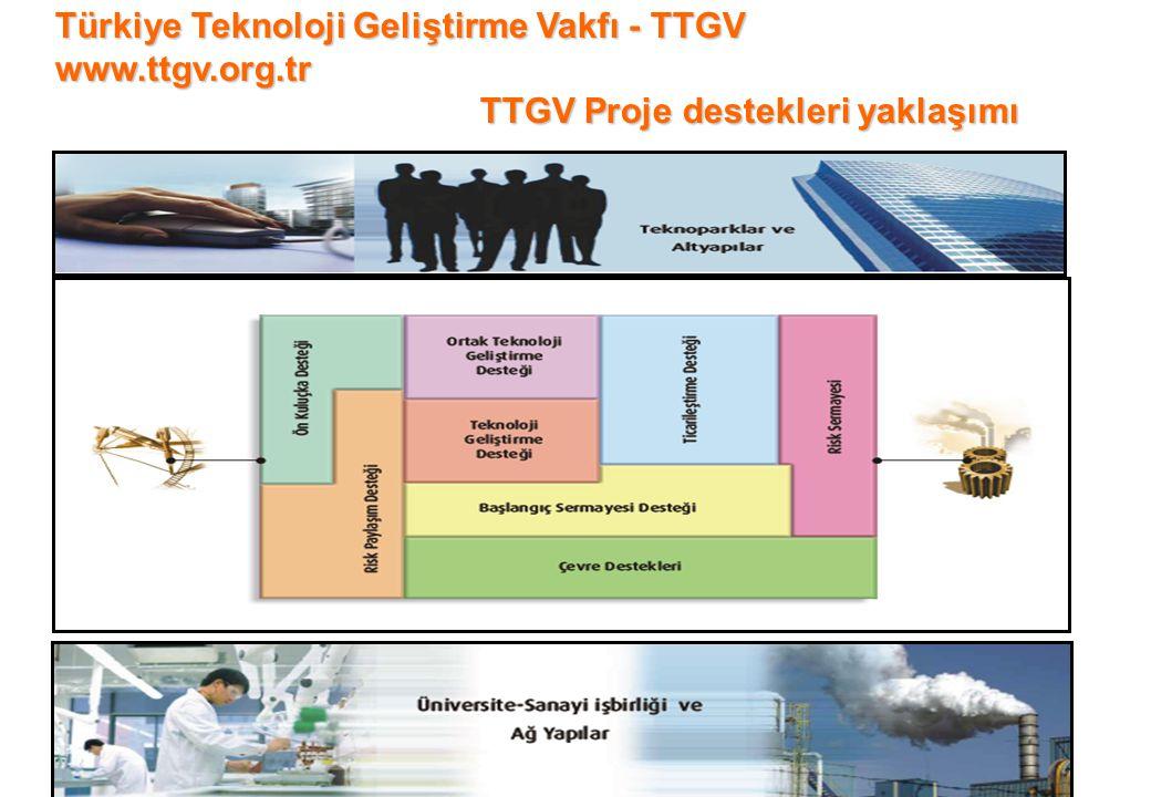 Türkiye Teknoloji Geliştirme Vakfı - TTGV www. ttgv. org. tr