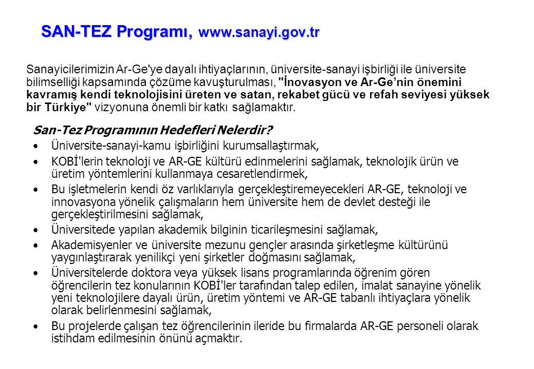 SAN-TEZ Programı, www.sanayi.gov.tr