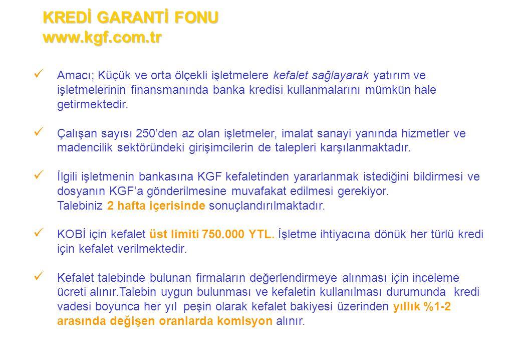 KREDİ GARANTİ FONU www.kgf.com.tr