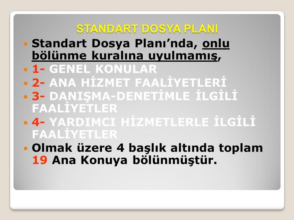 STANDART DOSYA PLANI Standart Dosya Planı'nda, onlu bölünme kuralına uyulmamış, 1- GENEL KONULAR.