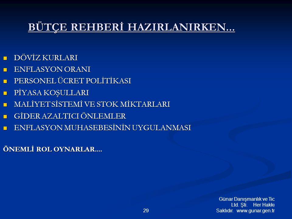 BÜTÇE REHBERİ HAZIRLANIRKEN...