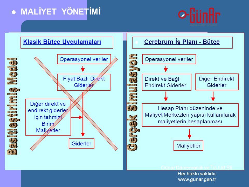Basitleştirimiş Model