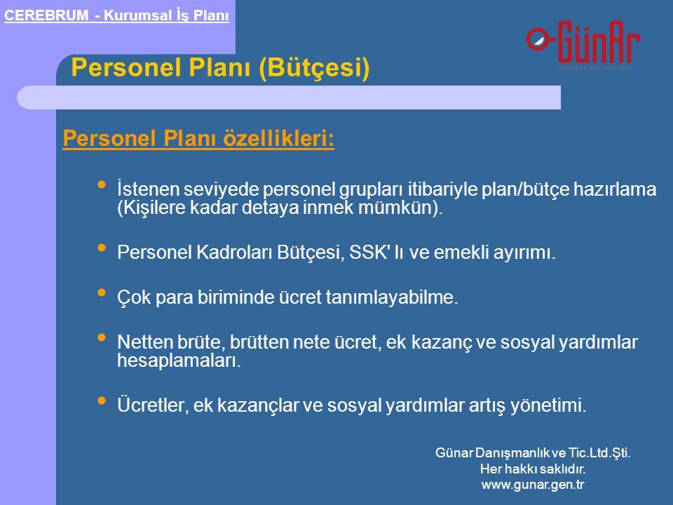Personel Planı (Bütçesi)
