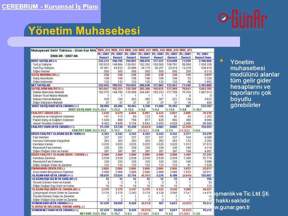 Günar Danışmanlık ve Tic.Ltd.Şti. Her hakkı saklıdır. www.gunar.gen.tr