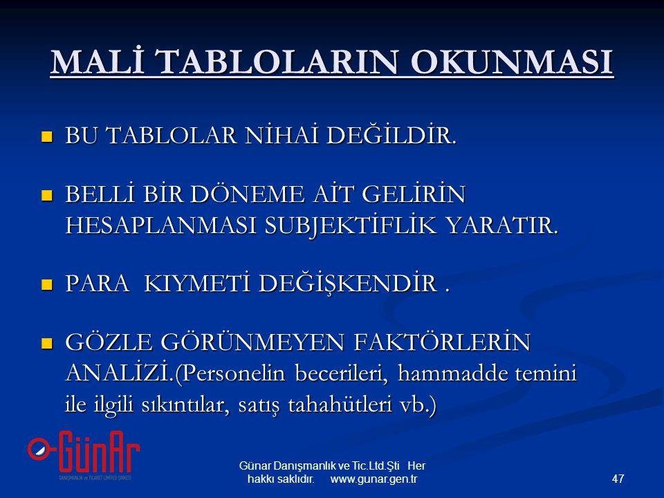MALİ TABLOLARIN OKUNMASI