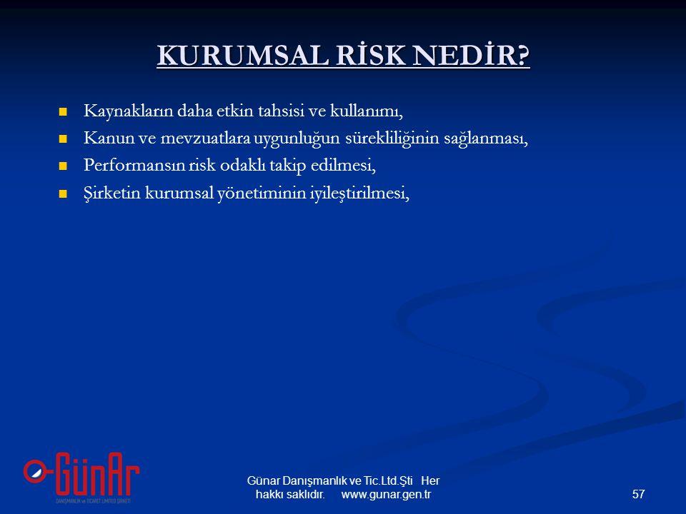 Günar Danışmanlık ve Tic.Ltd.Şti Her hakkı saklıdır. www.gunar.gen.tr