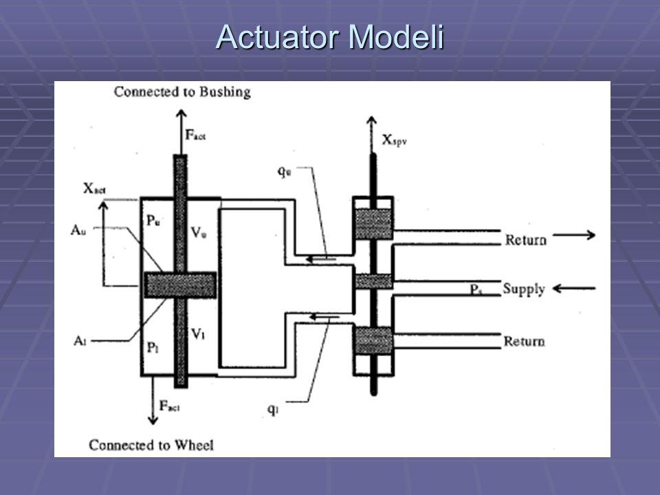 Actuator Modeli