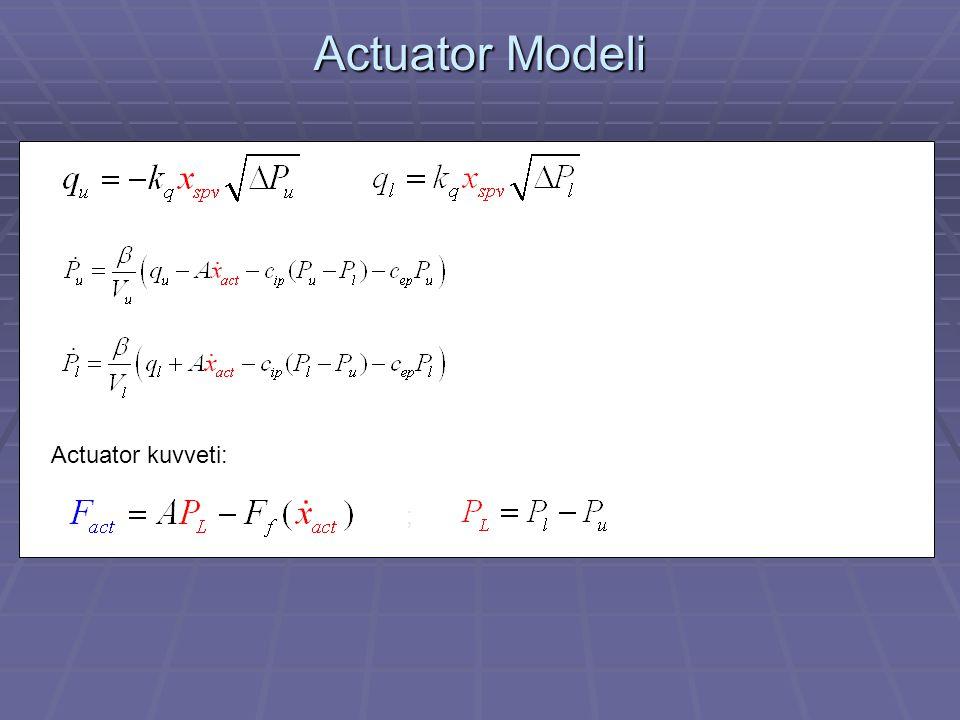 Actuator Modeli Actuator kuvveti: ;