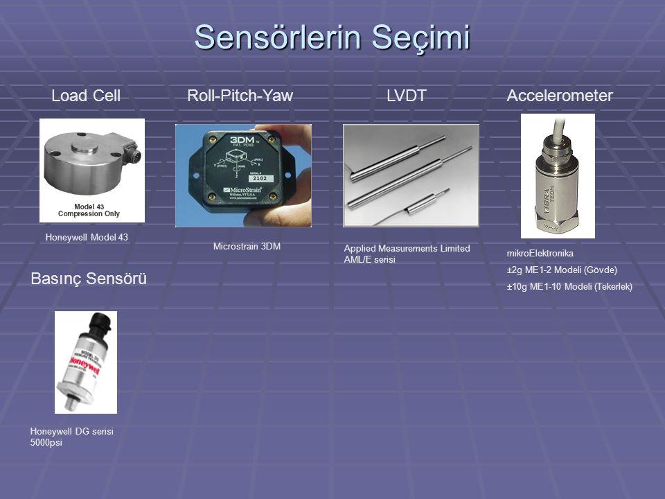 Sensörlerin Seçimi Load Cell Roll-Pitch-Yaw LVDT Accelerometer