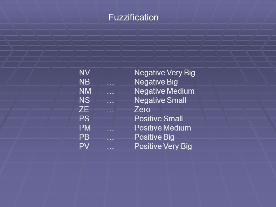 Fuzzification NV … Negative Very Big NB … Negative Big
