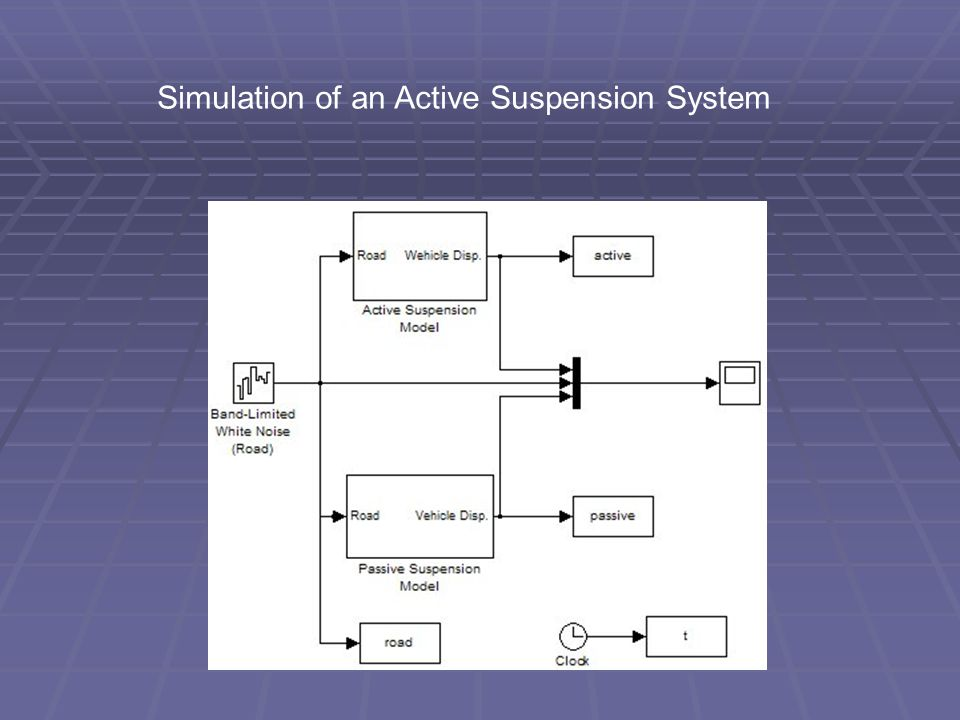 Simulation of an Active Suspension System