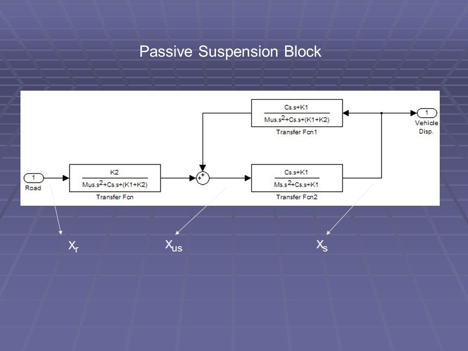 Passive Suspension Block