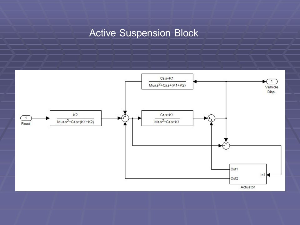 Active Suspension Block