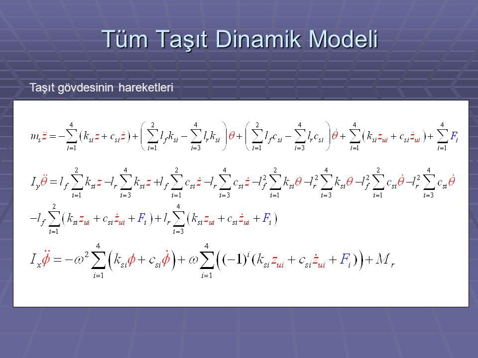 Tüm Taşıt Dinamik Modeli