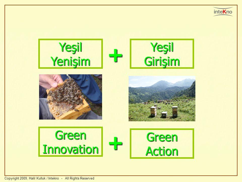 + + Yeşil Yenişim Yeşil Girişim Green Innovation Green Action