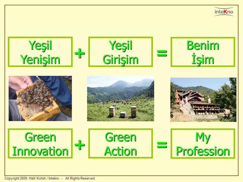 + = + = Yeşil Yenişim Yeşil Girişim Benim İşim Green Innovation