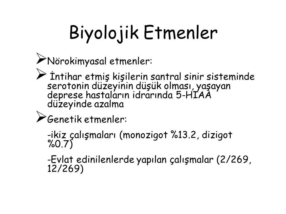 Biyolojik Etmenler Nörokimyasal etmenler:
